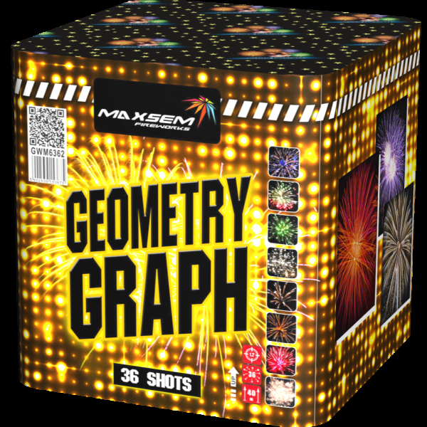GEOMETRY GRAPH